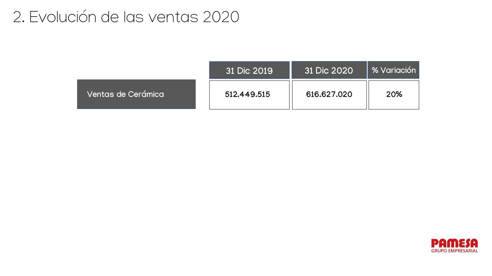 RESULTADOS_ pamesa_grupo_empresarial_page-0007