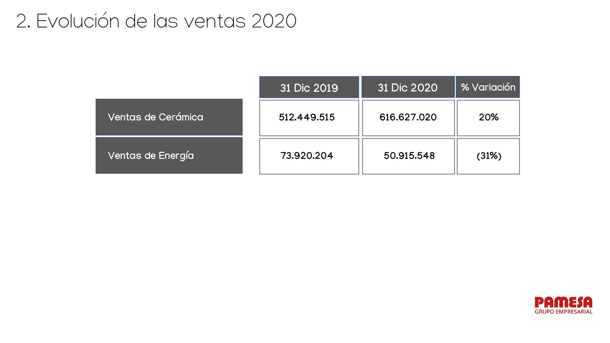 RESULTADOS_ pamesa_grupo_empresarial_page-0008