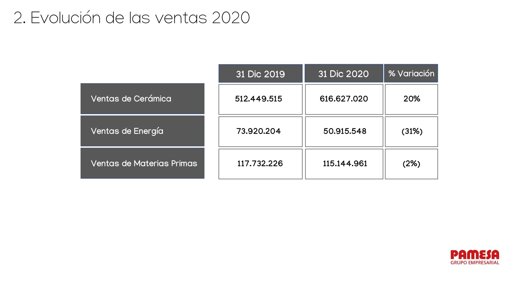 RESULTADOS_ pamesa_grupo_empresarial_page-0009