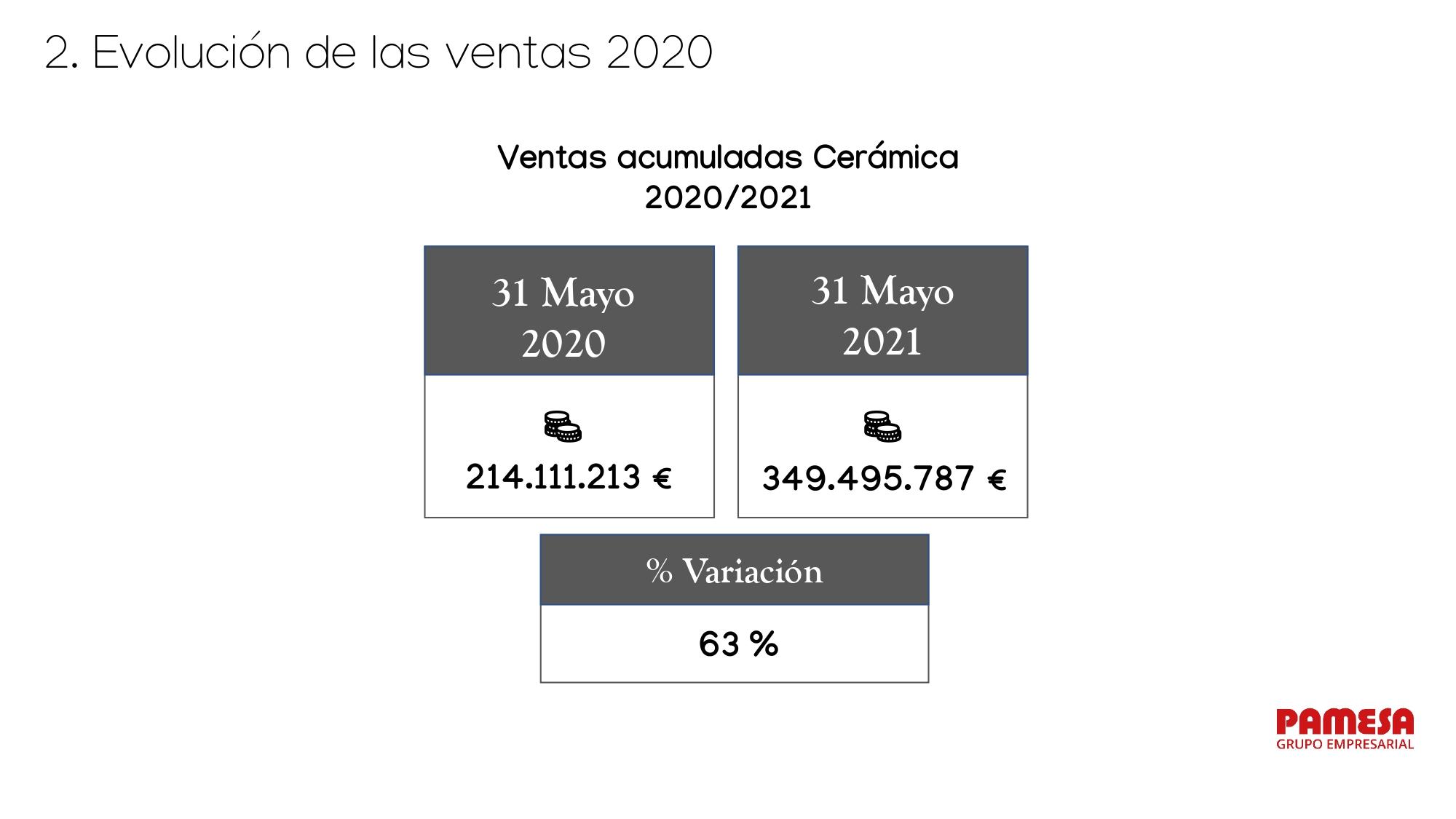 RESULTADOS_ pamesa_grupo_empresarial_page-0011