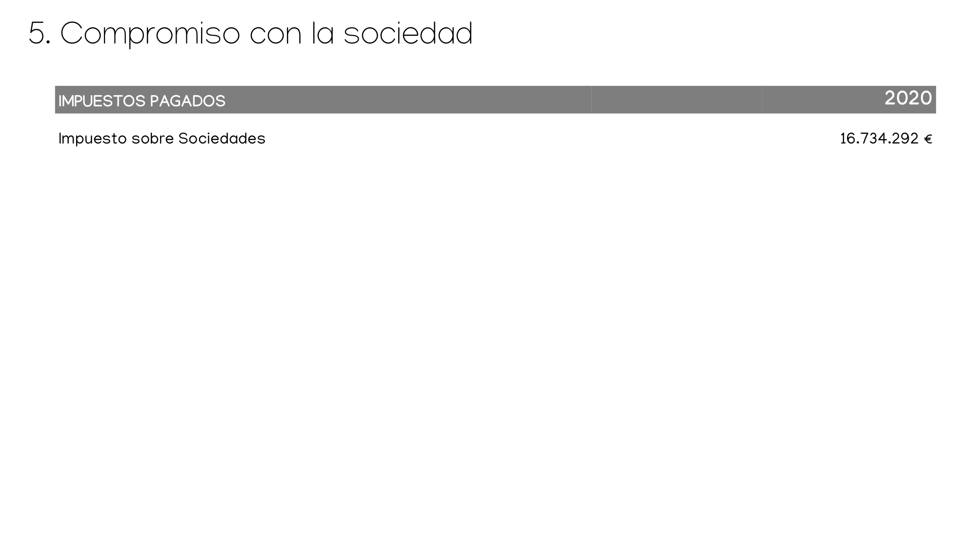 RESULTADOS_ pamesa_grupo_empresarial_page-0039