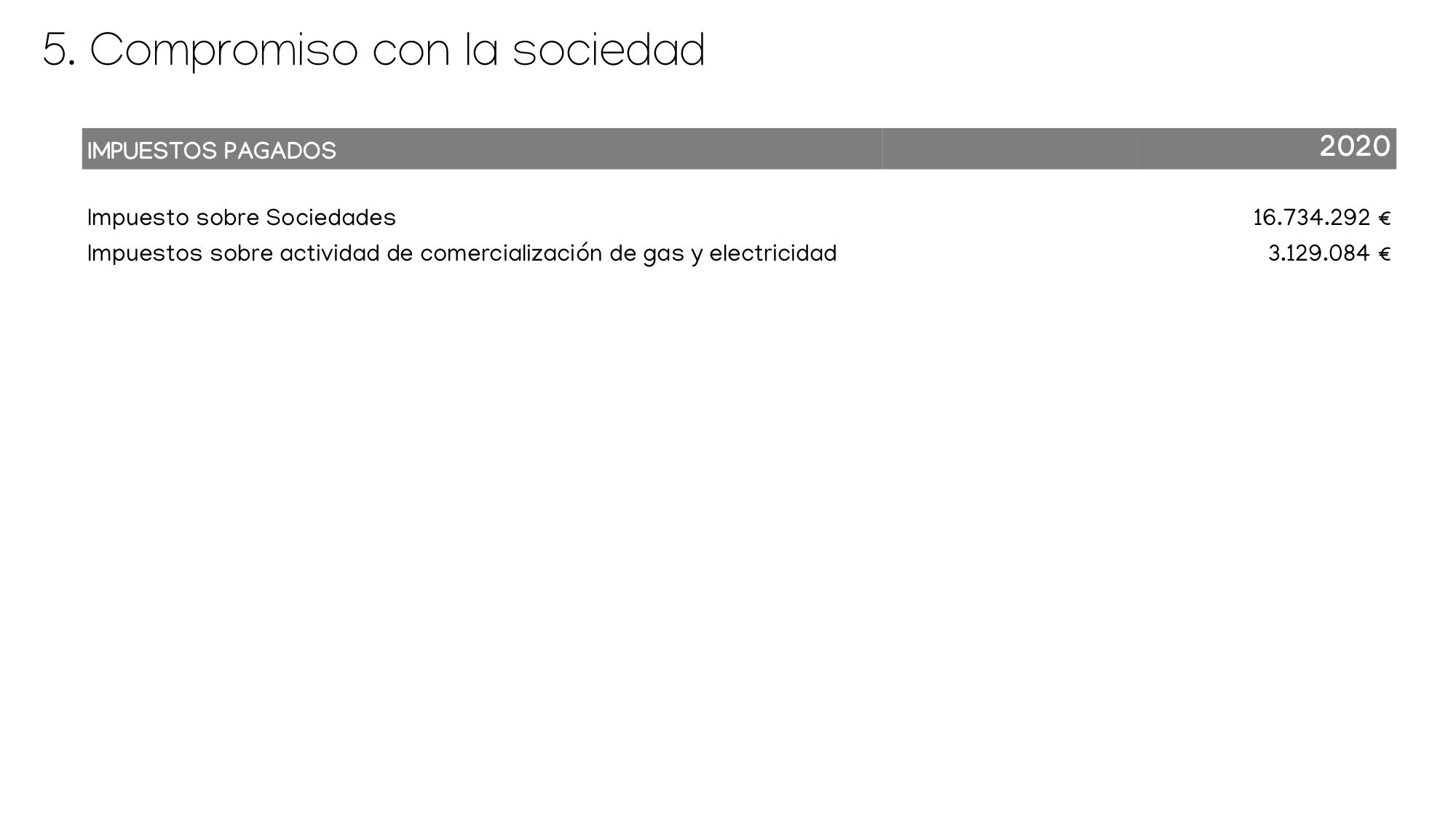 RESULTADOS_ pamesa_grupo_empresarial_page-0040