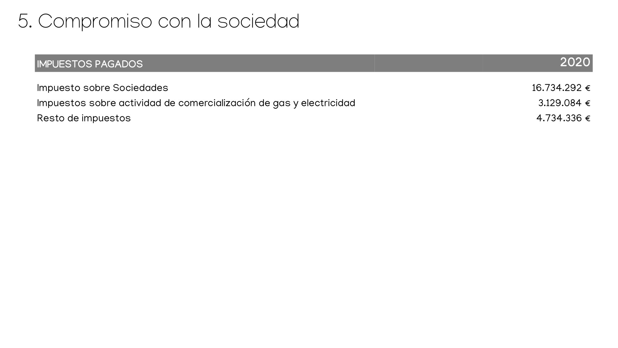 RESULTADOS_ pamesa_grupo_empresarial_page-0041
