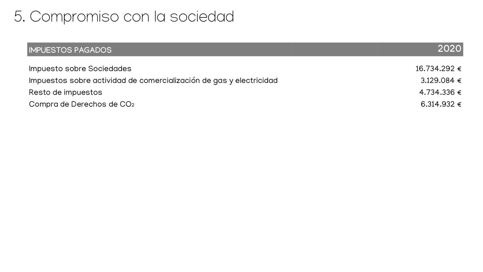 RESULTADOS_ pamesa_grupo_empresarial_page-0042