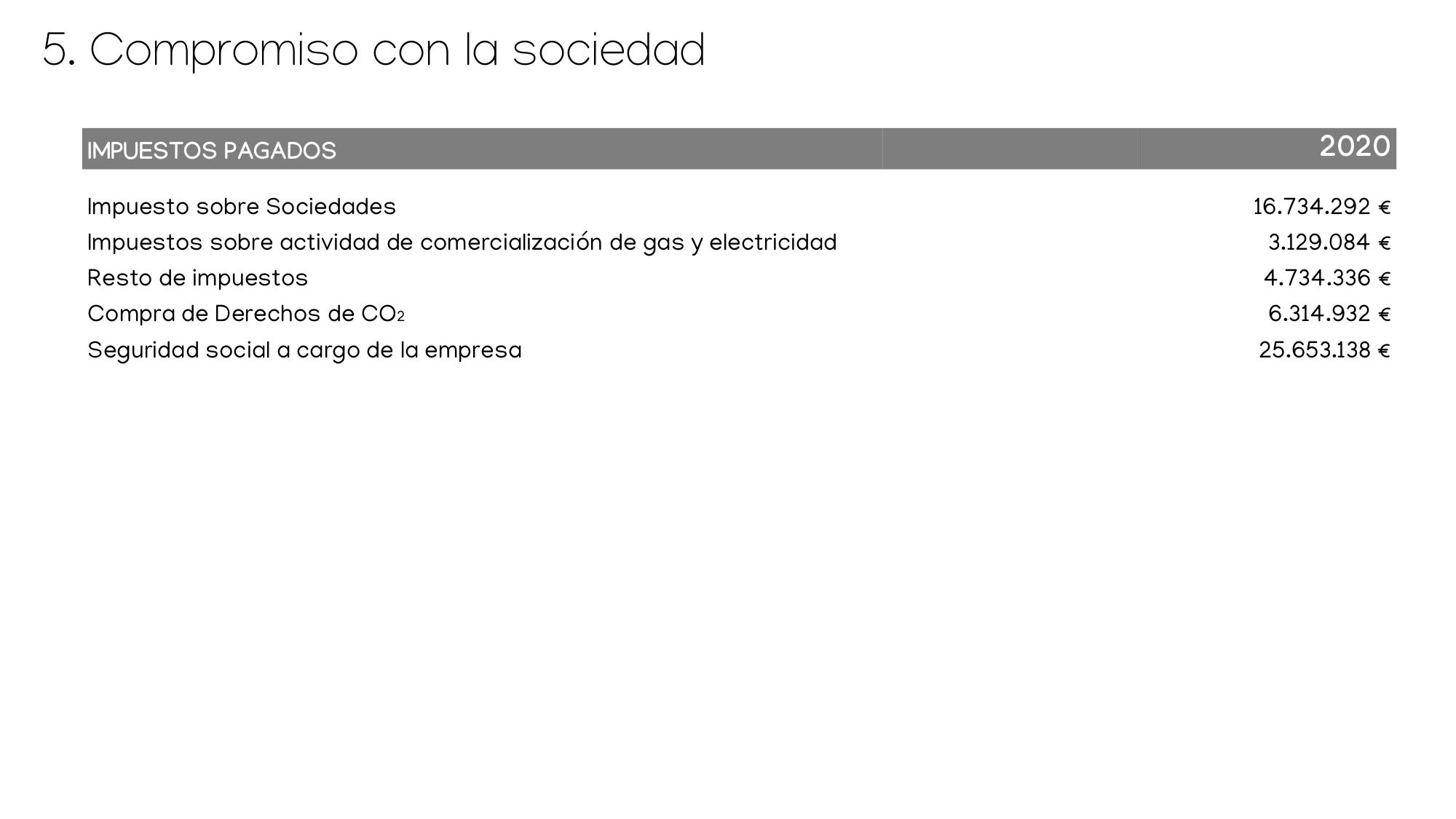 RESULTADOS_ pamesa_grupo_empresarial_page-0043