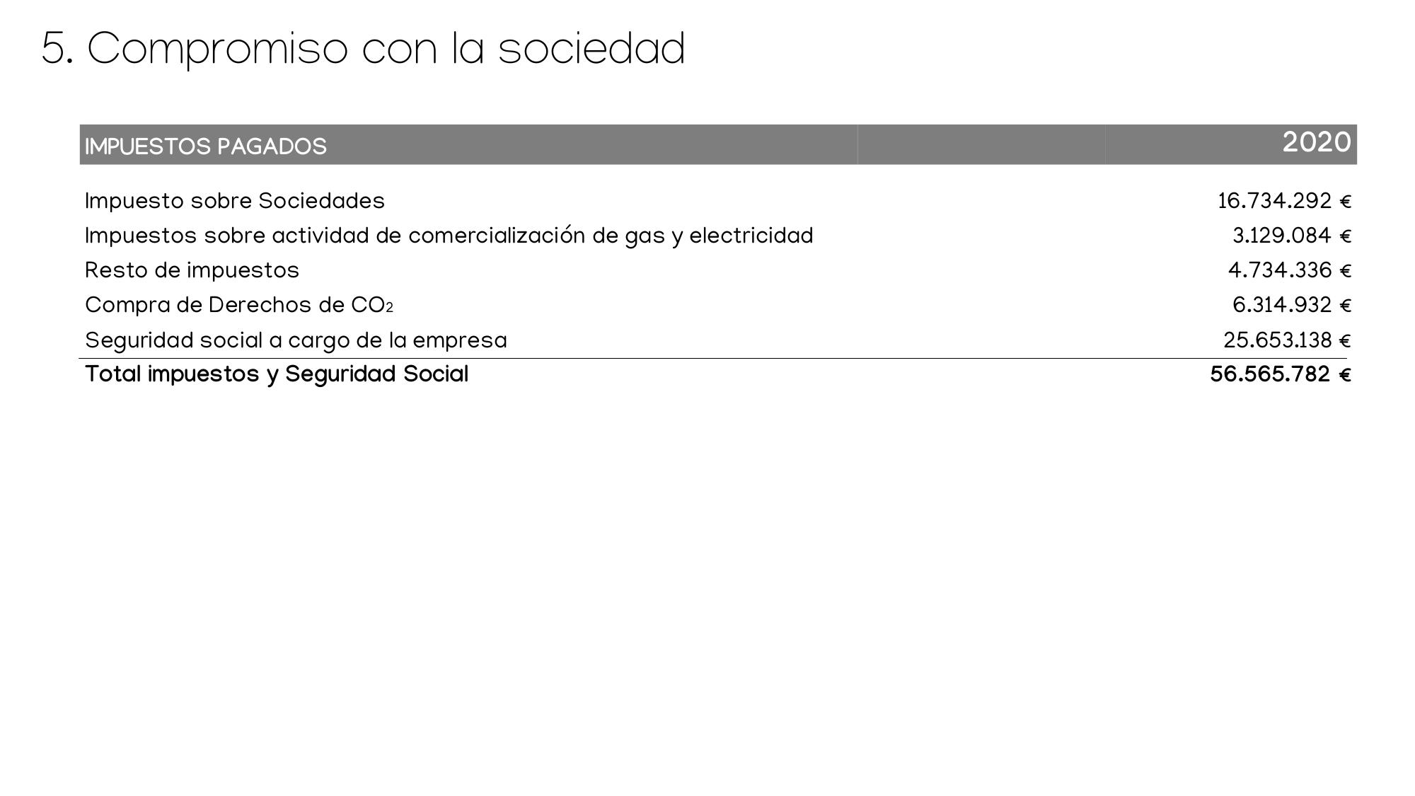 RESULTADOS_ pamesa_grupo_empresarial_page-0044