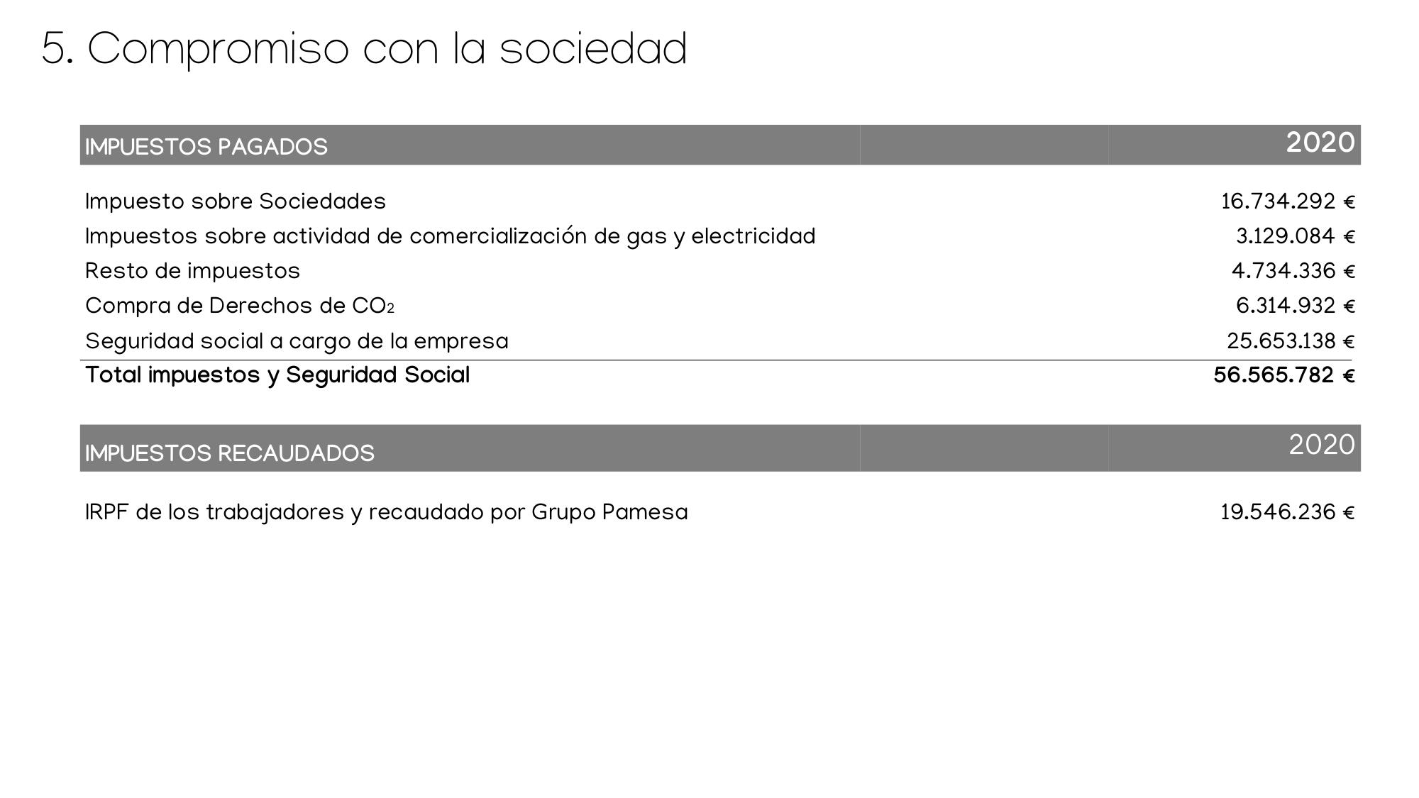 RESULTADOS_ pamesa_grupo_empresarial_page-0045