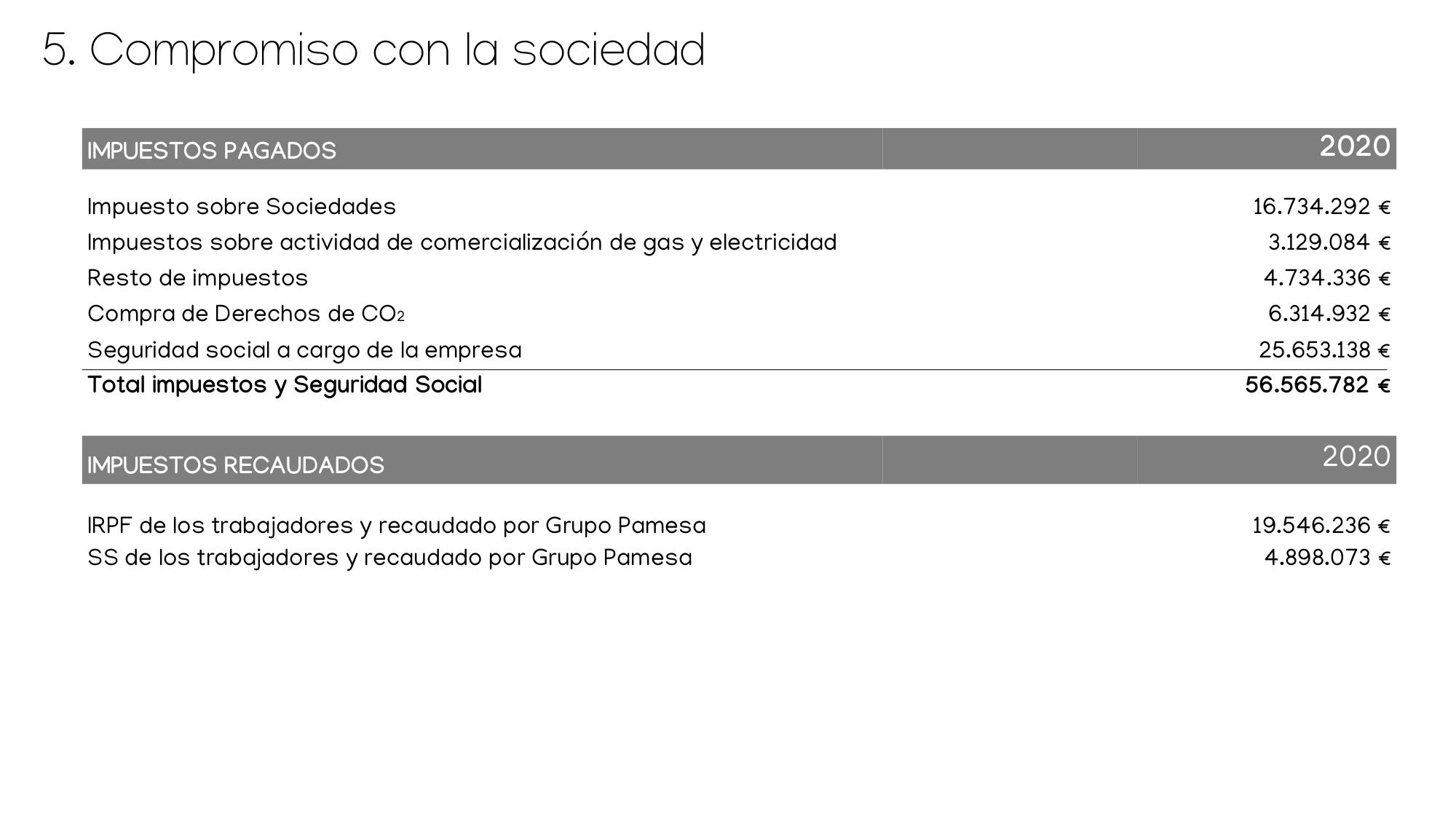 RESULTADOS_ pamesa_grupo_empresarial_page-0046