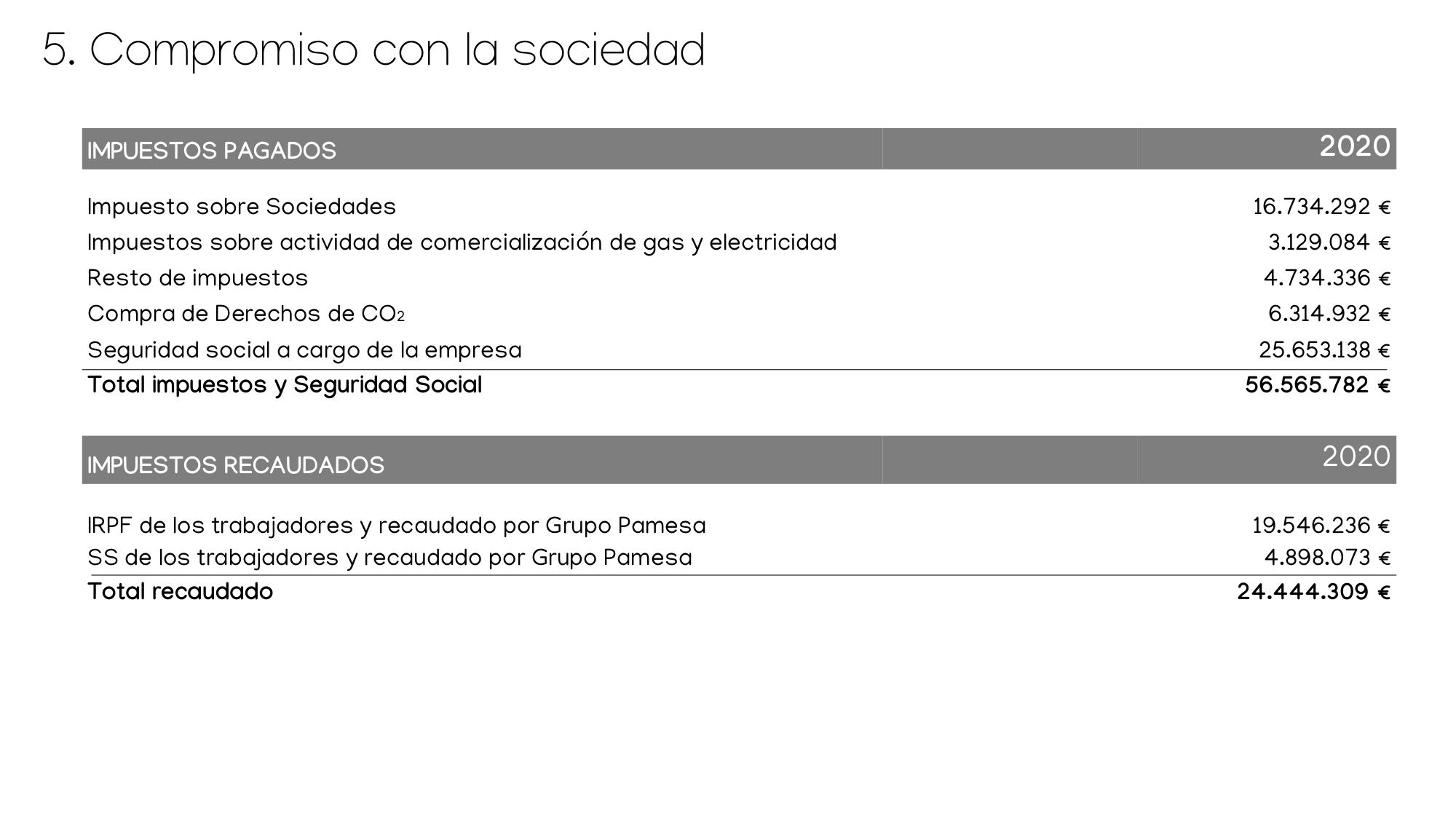 RESULTADOS_ pamesa_grupo_empresarial_page-0047
