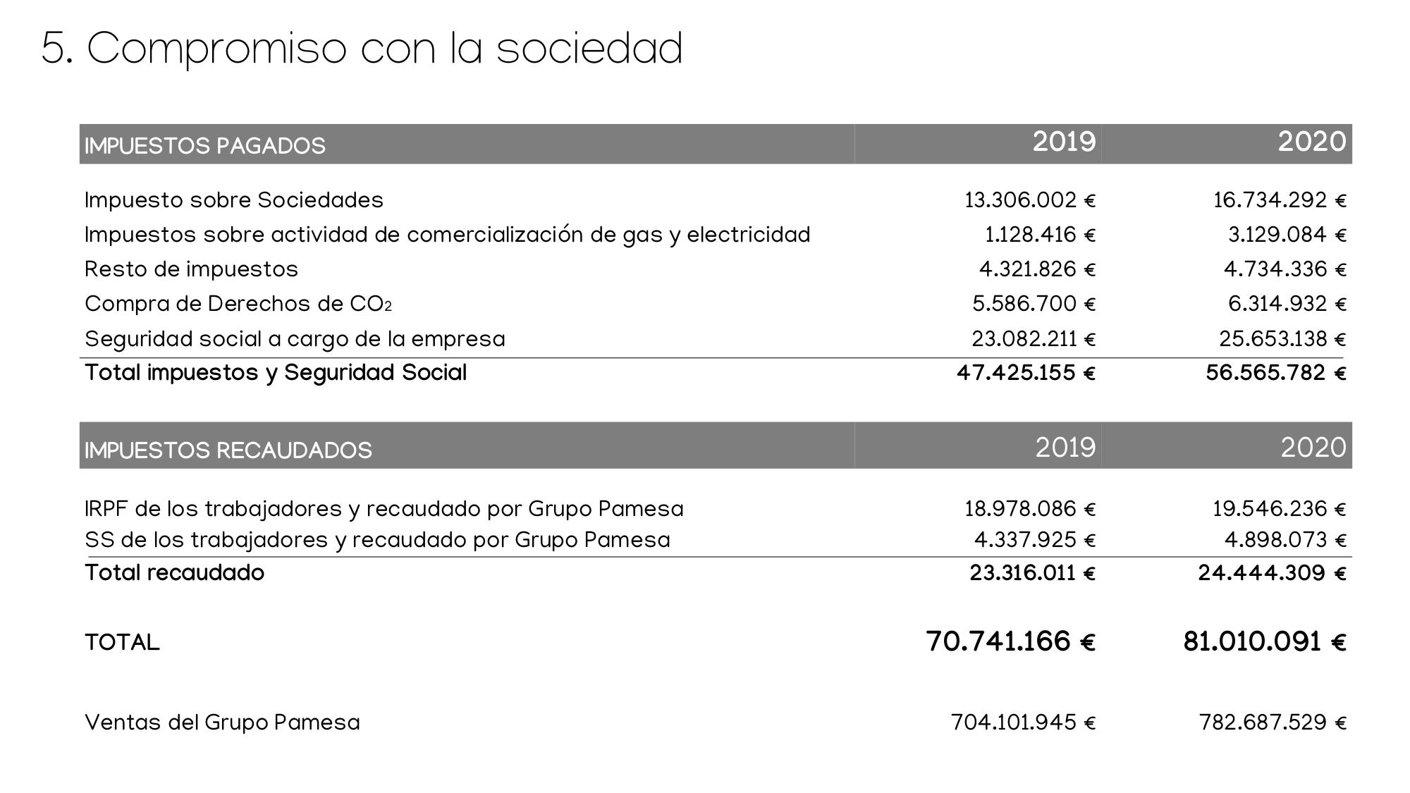 RESULTADOS_ pamesa_grupo_empresarial_page-0048